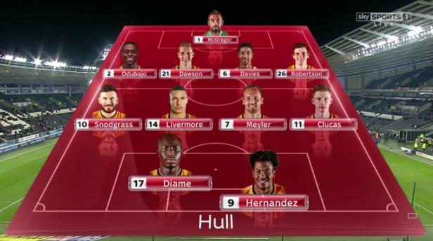 Hull City XI (v Sheffield Wednesday - 26th Feb 2016)
