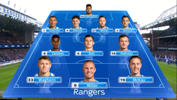 Rangers XI (v Kilmarnock)