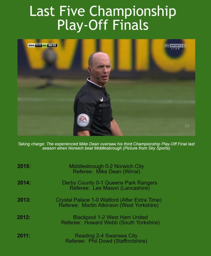 Last Five Championship Play-Off Finals (as of 24th May 2016)