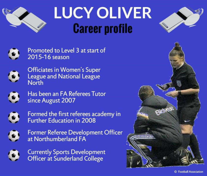 Lucy Oliver career profile (2)