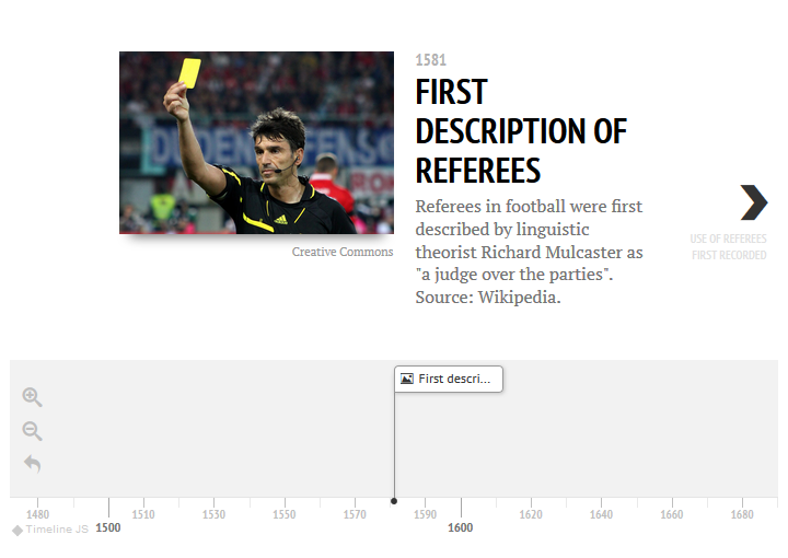 Timeline of the history of match officials